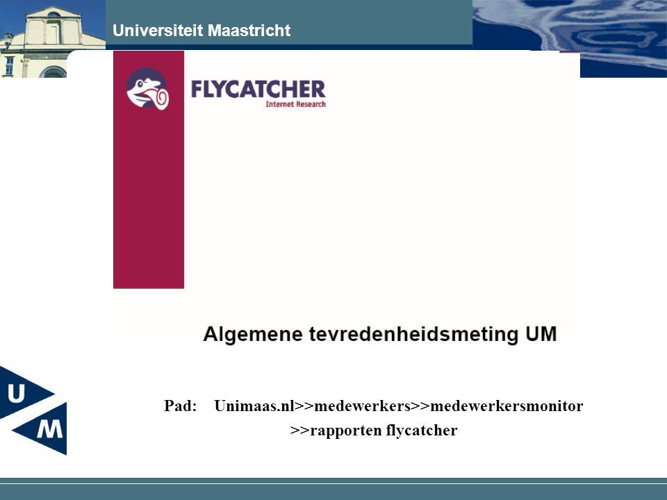 Pad: Unimaas.nl>>medewerkers>>medewerkersmonitor