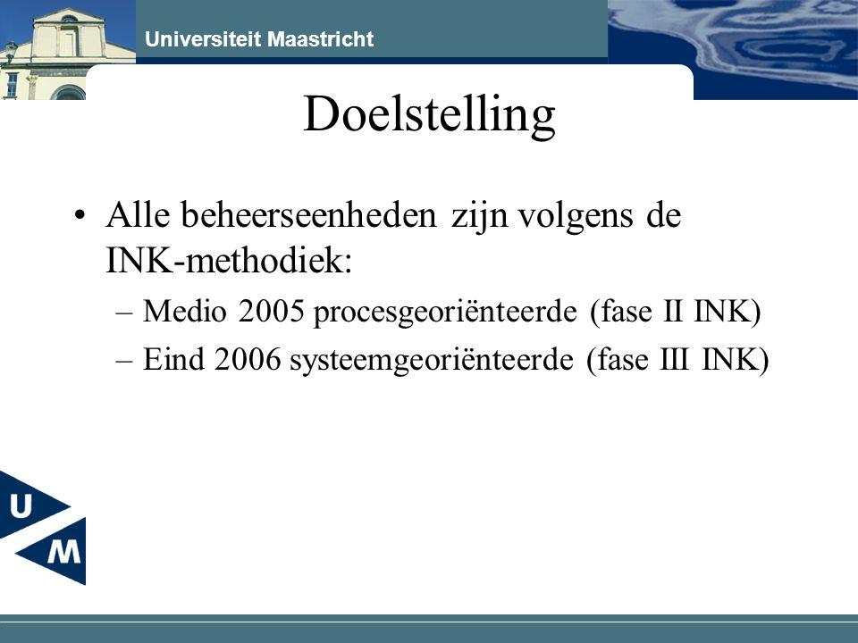 Doelstelling Alle beheerseenheden zijn volgens de INK-methodiek: