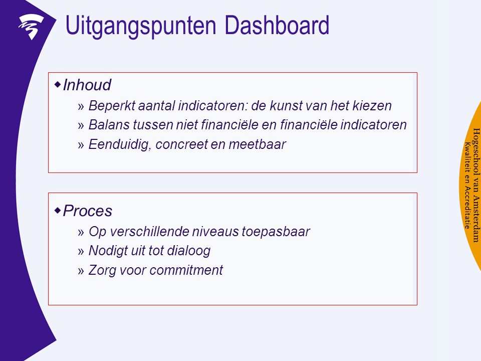 Uitgangspunten Dashboard