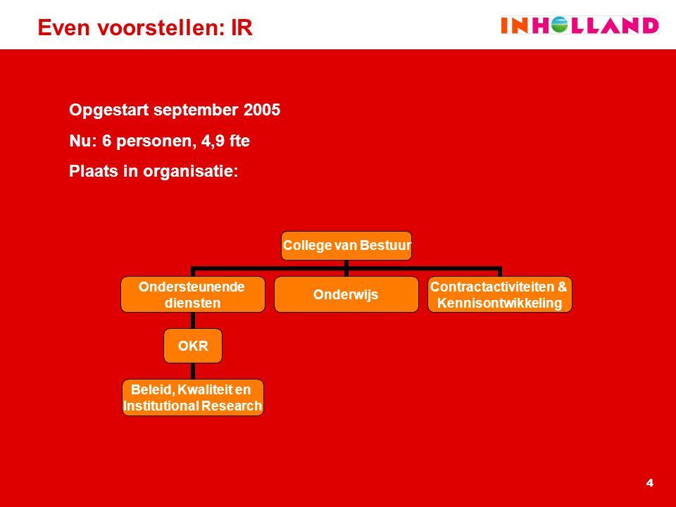 Even voorstellen: IR Opgestart september 2005 Nu: 6 personen, 4,9 fte