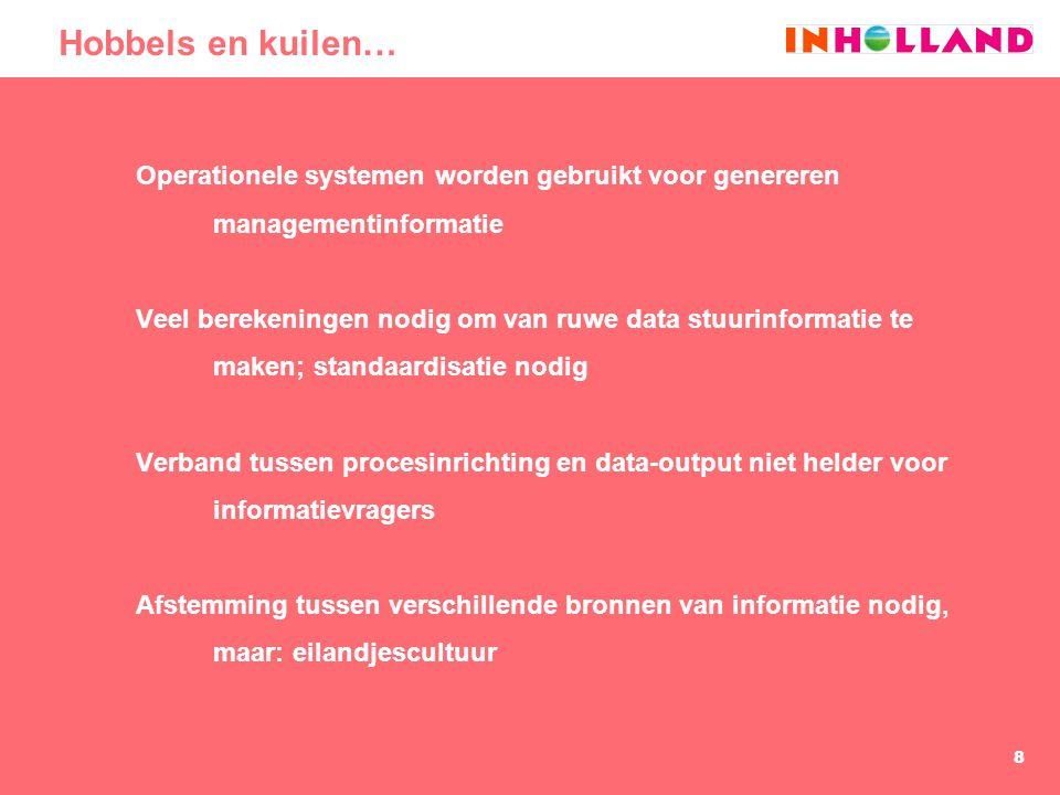 Hobbels en kuilen… Operationele systemen worden gebruikt voor genereren managementinformatie.