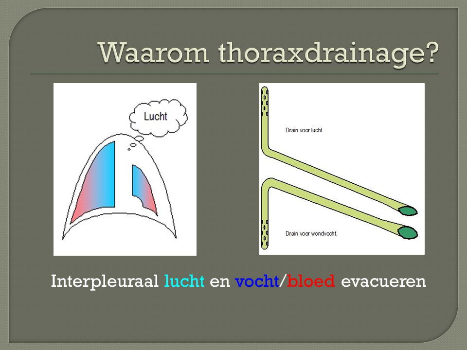 Waarom thoraxdrainage
