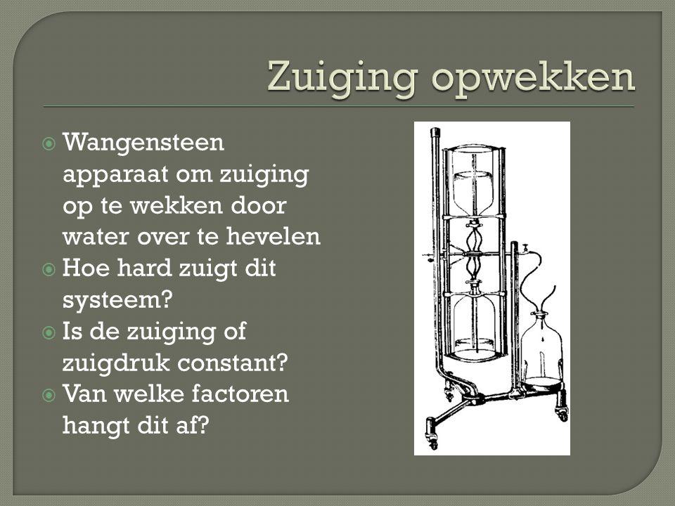 Zuiging opwekken Wangensteen apparaat om zuiging op te wekken door water over te hevelen. Hoe hard zuigt dit systeem
