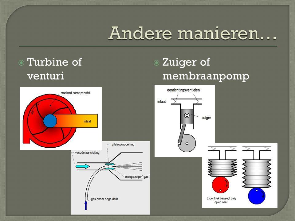 Andere manieren… Turbine of venturi Zuiger of membraanpomp