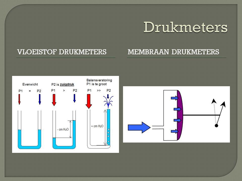 Drukmeters Vloeistof drukmeters Membraan drukmeters