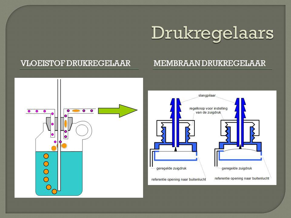 Drukregelaars Vloeistof drukregelaar Membraan drukregelaar