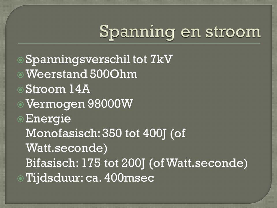 Spanning en stroom Spanningsverschil tot 7kV Weerstand 500Ohm