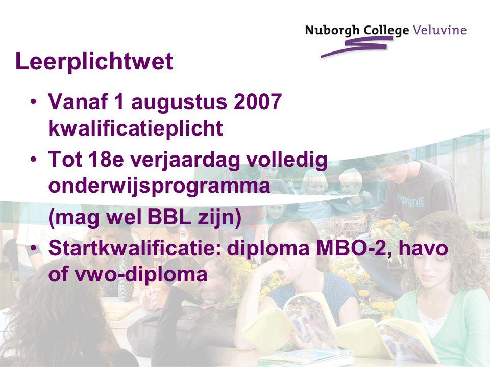 Leerplichtwet Vanaf 1 augustus 2007 kwalificatieplicht