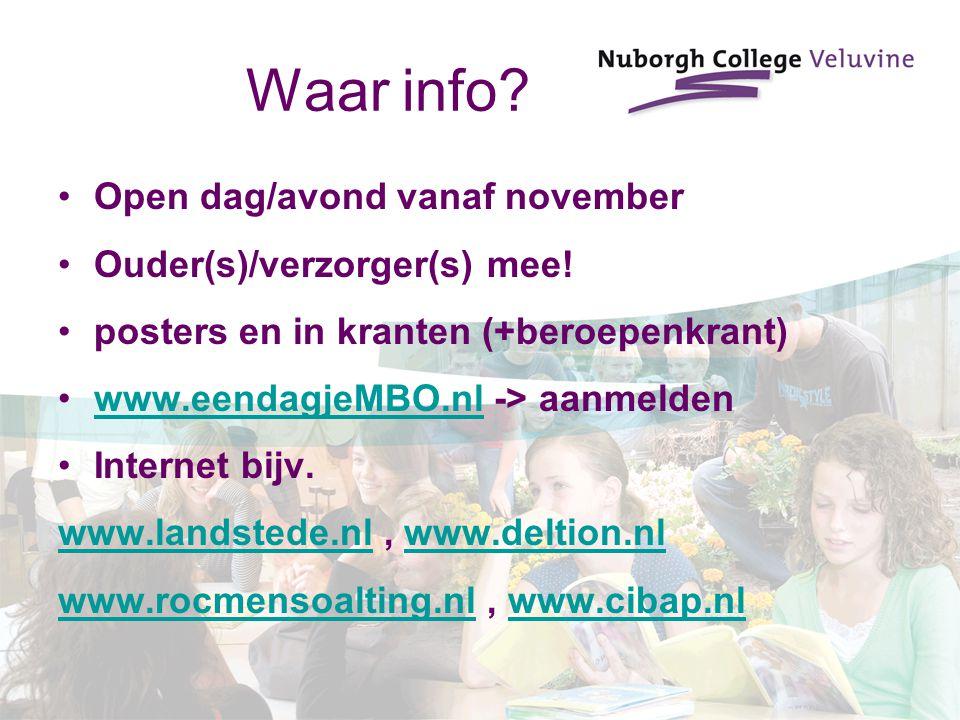 Waar info Open dag/avond vanaf november Ouder(s)/verzorger(s) mee!