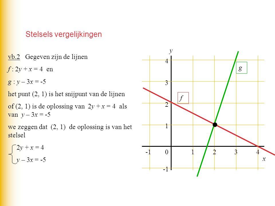 ● Stelsels vergelijkingen y vb.2 Gegeven zijn de lijnen