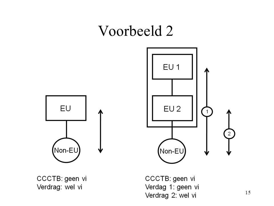 Voorbeeld 2 EU 2 is verdagsinwoner en moet van vi-winst afblijven