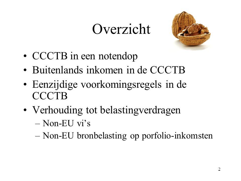 Overzicht CCCTB in een notendop Buitenlands inkomen in de CCCTB
