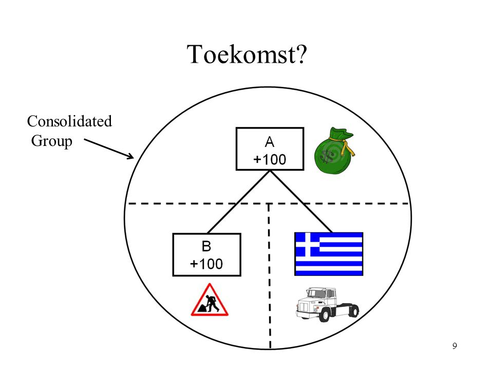 Toekomst Consolidated Group