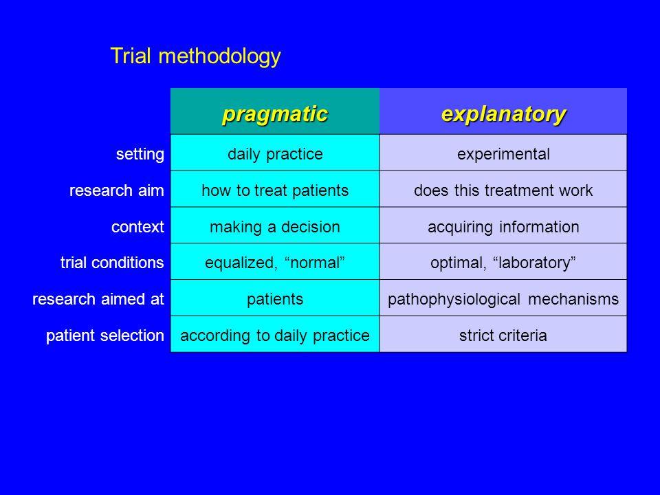 pragmatic explanatory