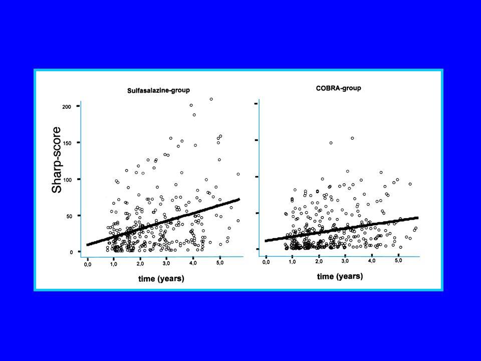 Iets dergelijks is gevonden in de 4-5 jaar durende follow-up van het COBRA-onderzoek, waarin na 1 jaar de behandeling in beide groepen gelijk was, namelijk SASP; in de eerste fase werd in een groep prednison en MTX bijgegeven