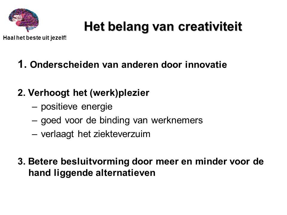 Het belang van creativiteit