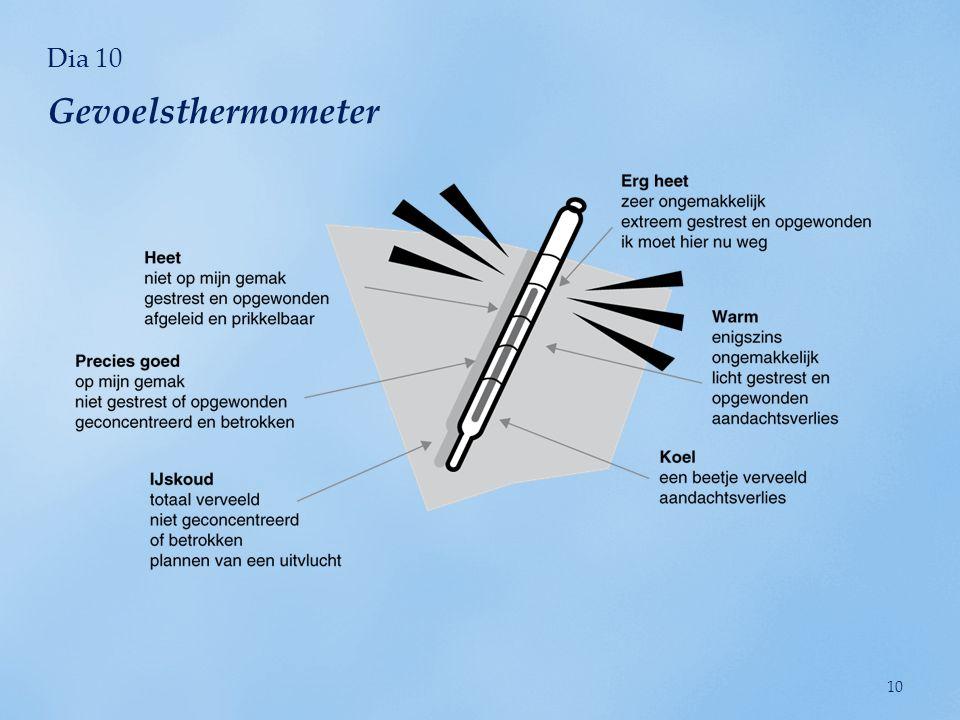 Dia 10 Gevoelsthermometer