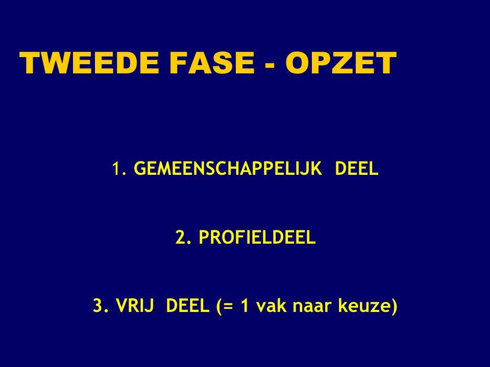TWEEDE FASE - OPZET 1. GEMEENSCHAPPELIJK DEEL 2. PROFIELDEEL