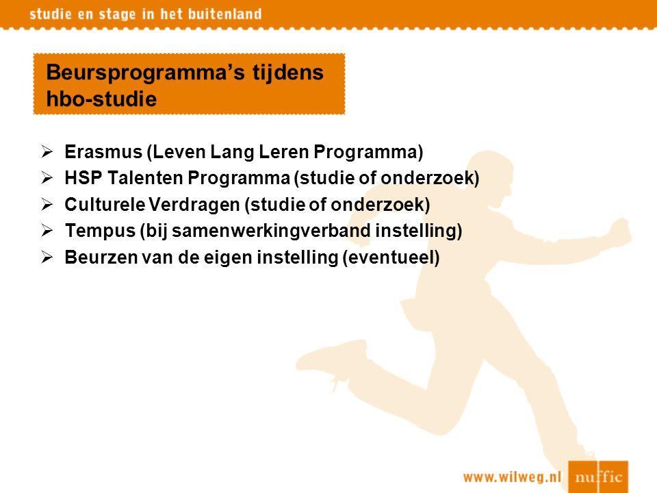 Beursprogramma's tijdens hbo-studie
