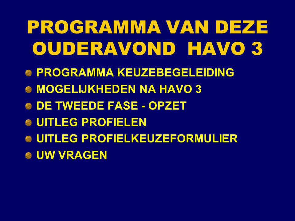 PROGRAMMA VAN DEZE OUDERAVOND HAVO 3