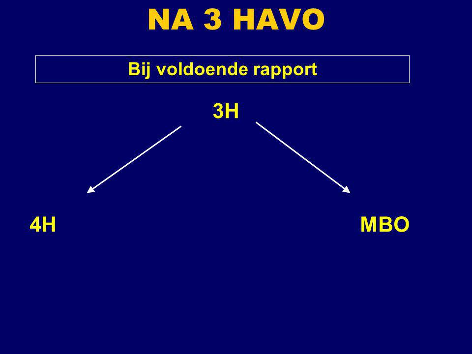 NA 3 HAVO 3H 4H MBO Bij voldoende rapport