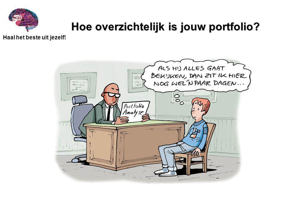 Hoe overzichtelijk is jouw portfolio