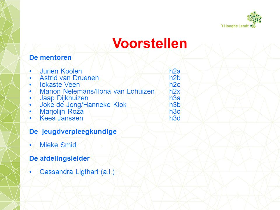 Voorstellen De mentoren Jurien Koolen h2a Astrid van Druenen h2b