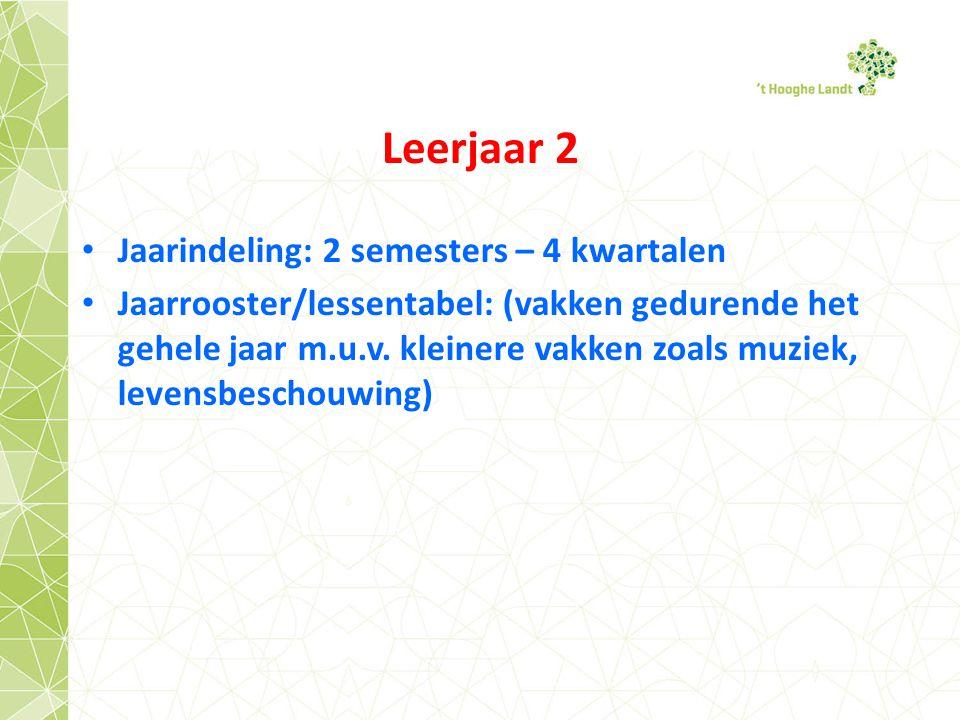 Leerjaar 2 Jaarindeling: 2 semesters – 4 kwartalen