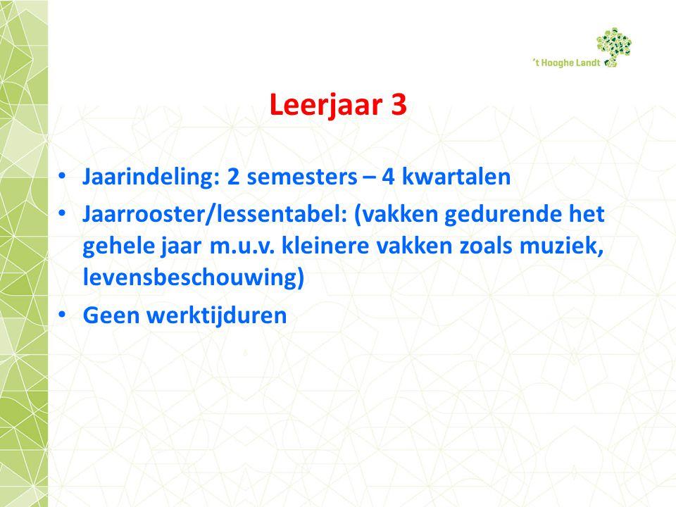 Leerjaar 3 Jaarindeling: 2 semesters – 4 kwartalen