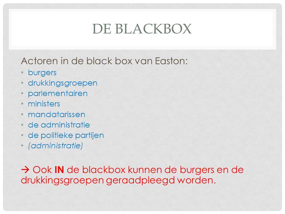 De Blackbox Actoren in de black box van Easton: