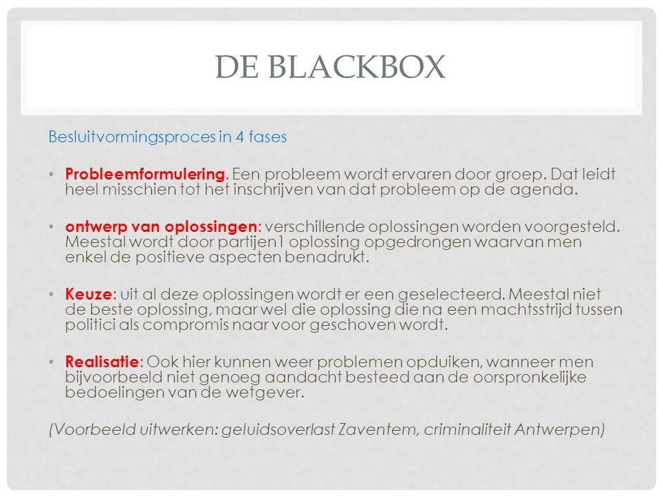 De Blackbox Besluitvormingsproces in 4 fases