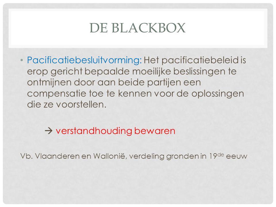 De Blackbox