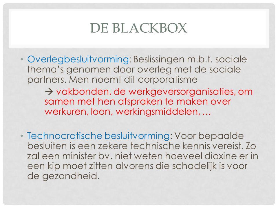 De Blackbox Overlegbesluitvorming: Beslissingen m.b.t. sociale thema's genomen door overleg met de sociale partners. Men noemt dit corporatisme.