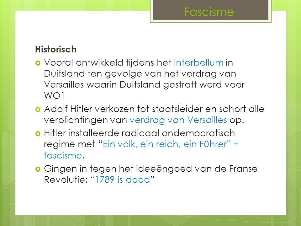 Fascisme Historisch.