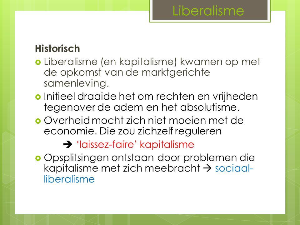 Liberalisme Historisch