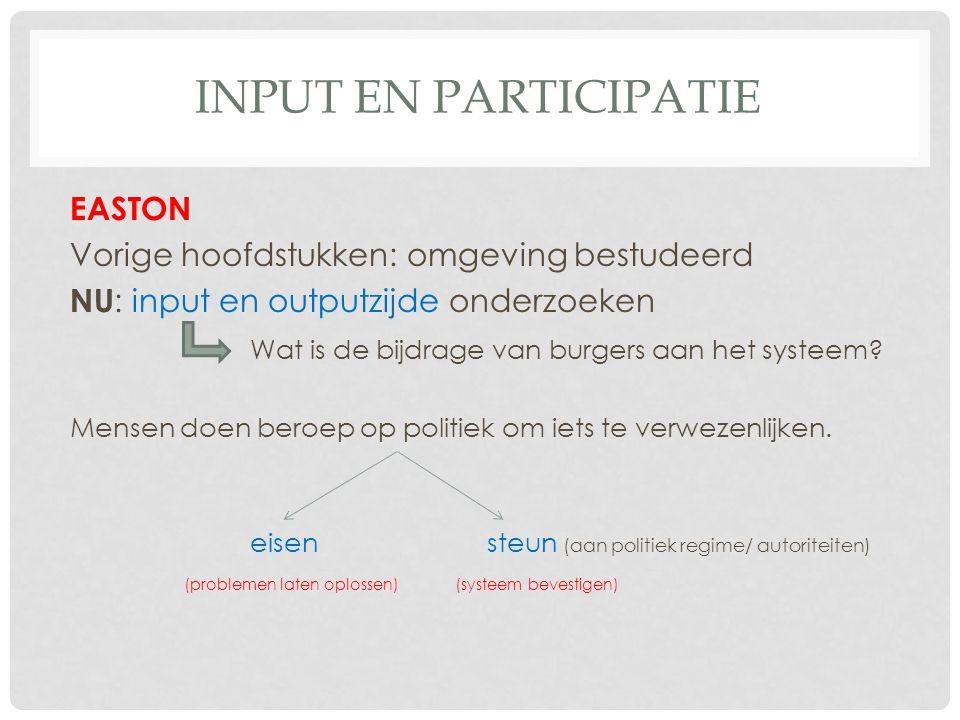 Input en participatie EASTON Vorige hoofdstukken: omgeving bestudeerd