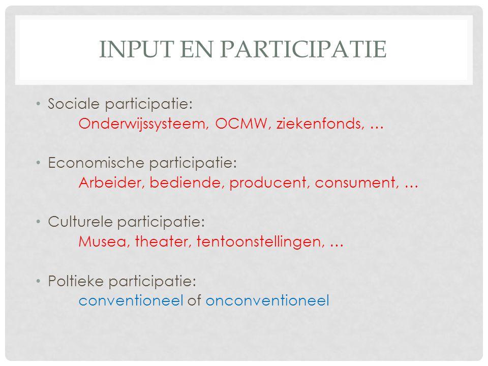 Input en participatie Sociale participatie: