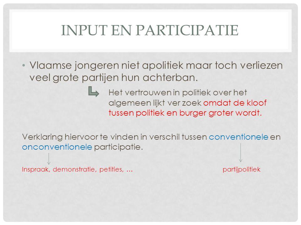 Input en participatie Vlaamse jongeren niet apolitiek maar toch verliezen veel grote partijen hun achterban.