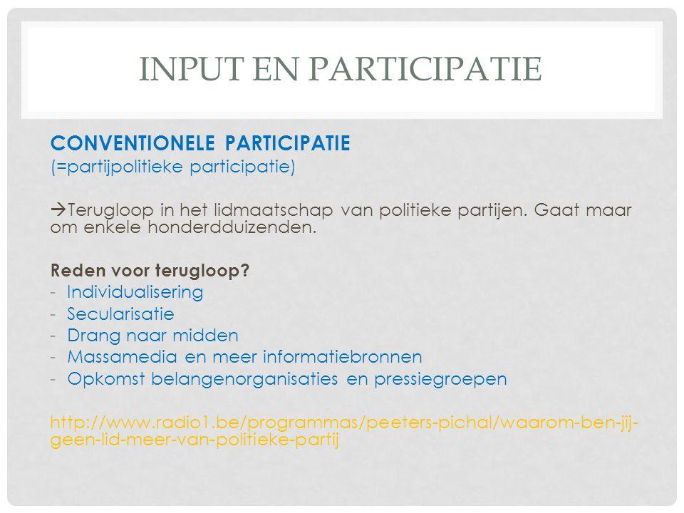 Input en participatie CONVENTIONELE PARTICIPATIE