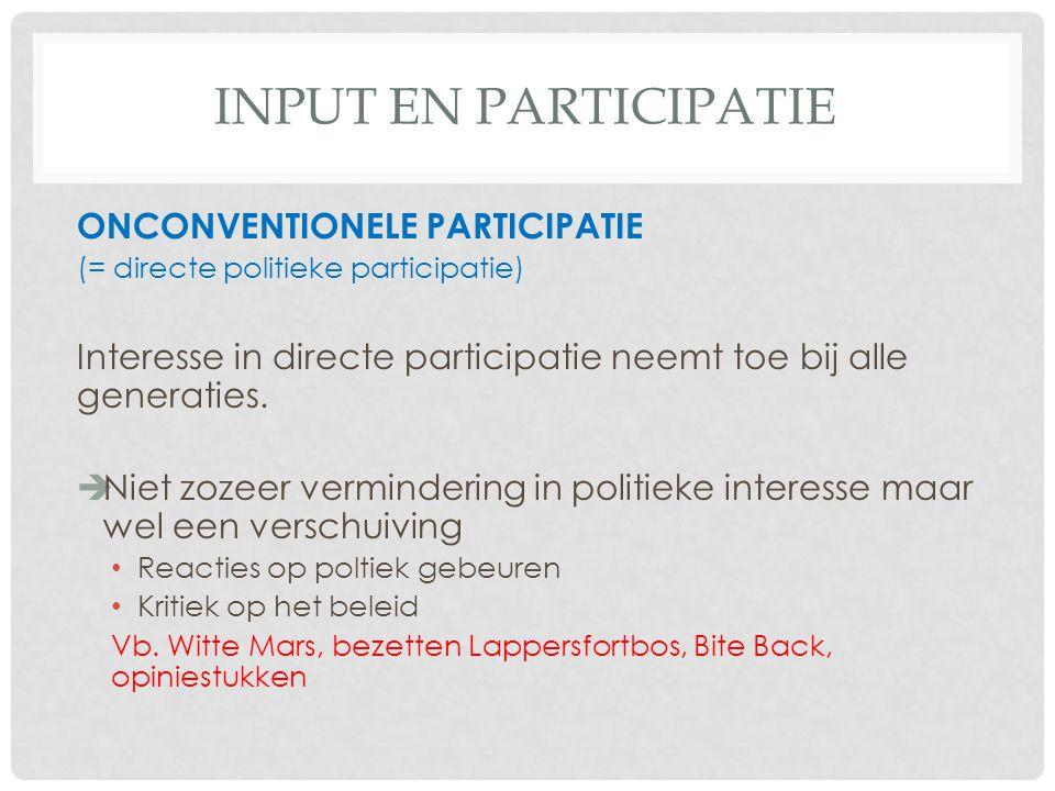 Input en participatie ONCONVENTIONELE PARTICIPATIE