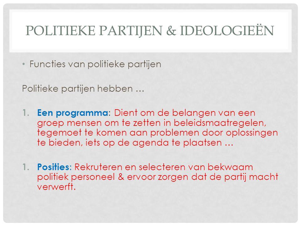 Politieke partijen & ideologieën