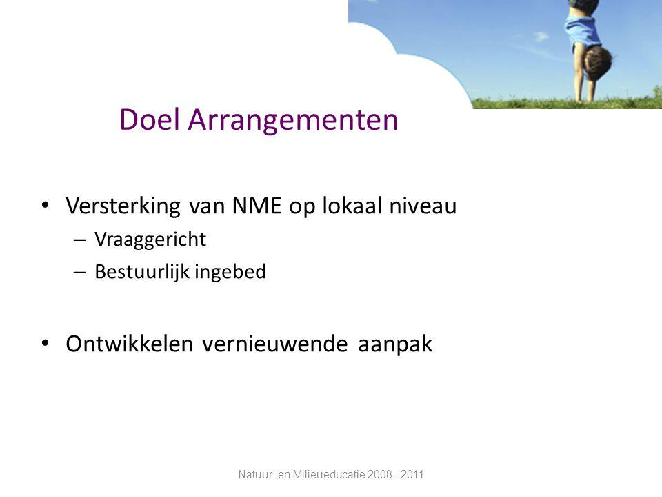 Natuur- en Milieueducatie 2008 - 2011
