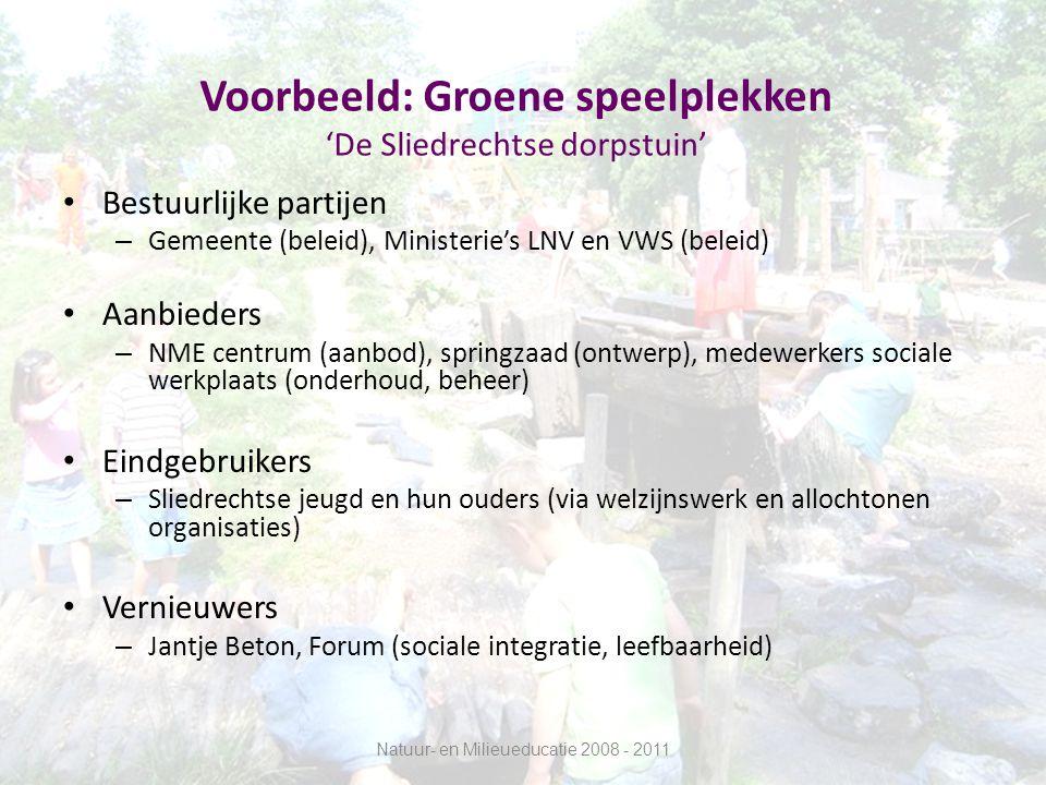 Voorbeeld: Groene speelplekken 'De Sliedrechtse dorpstuin'