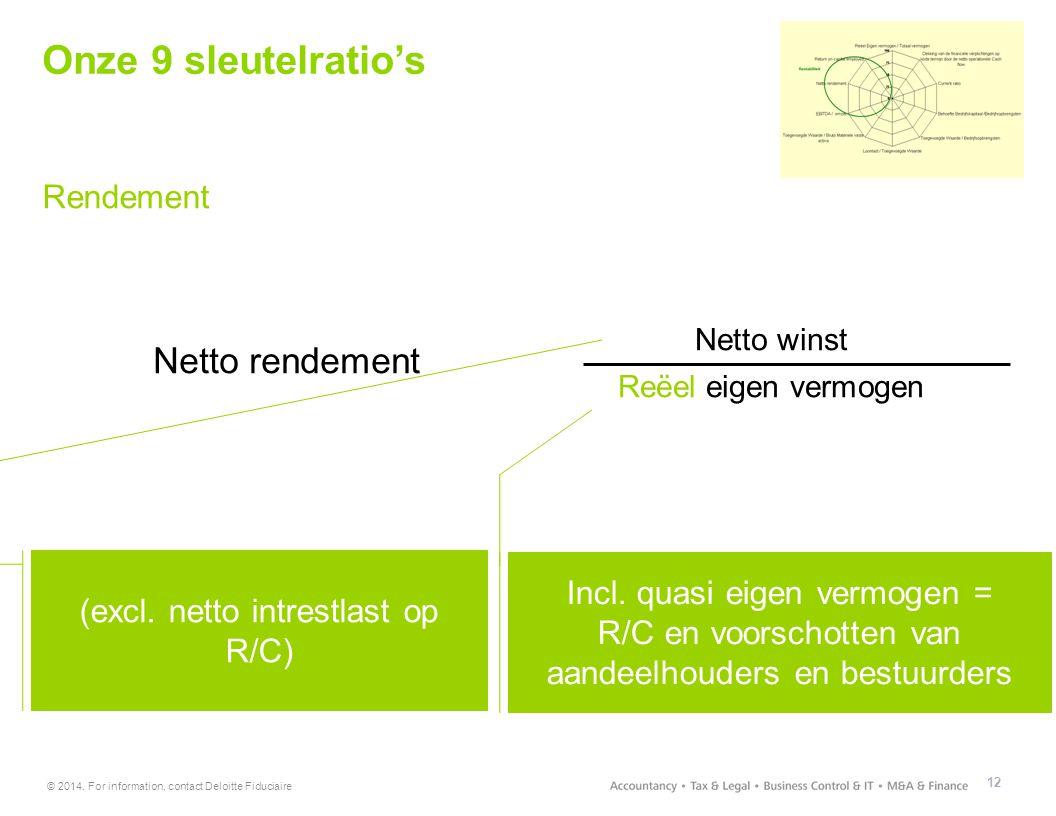 Onze 9 sleutelratio's Netto rendement Rendement
