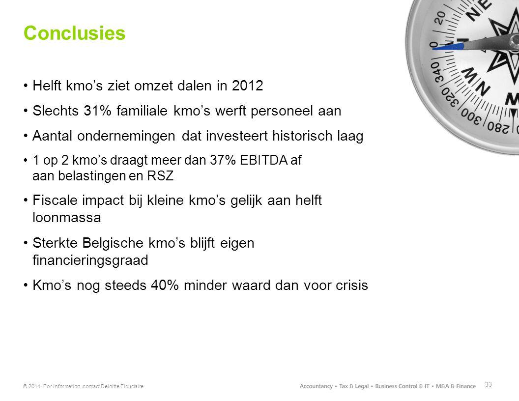 Conclusies Helft kmo's ziet omzet dalen in 2012