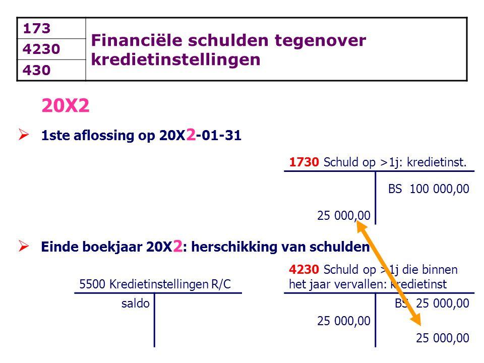 20X2 Financiële schulden tegenover kredietinstellingen 173 4230 430