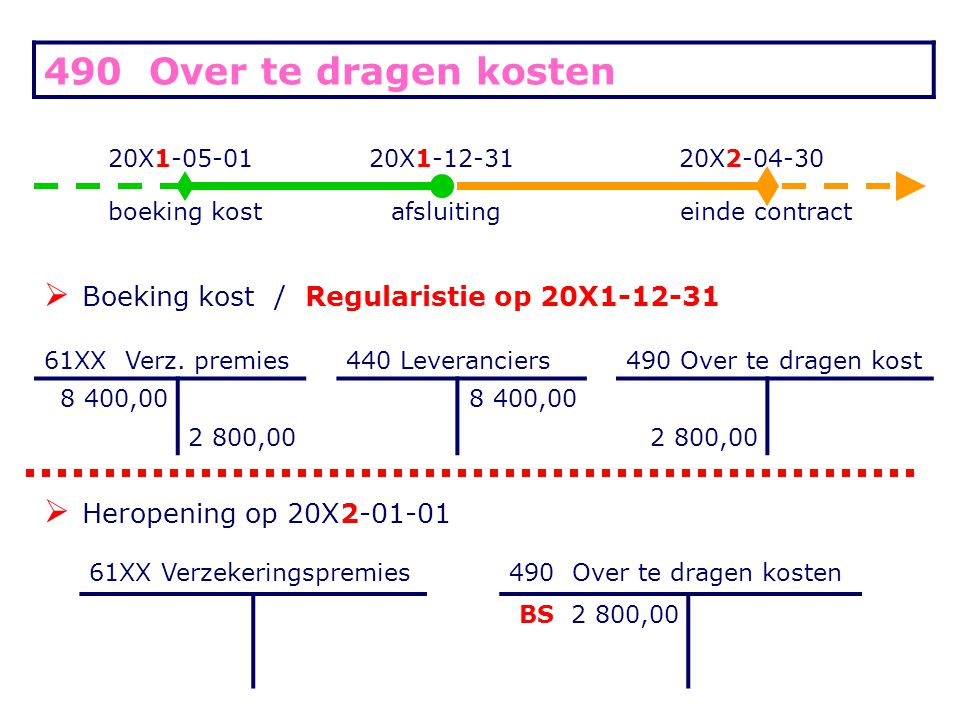 490 Over te dragen kosten Boeking kost / Regularistie op 20X1-12-31