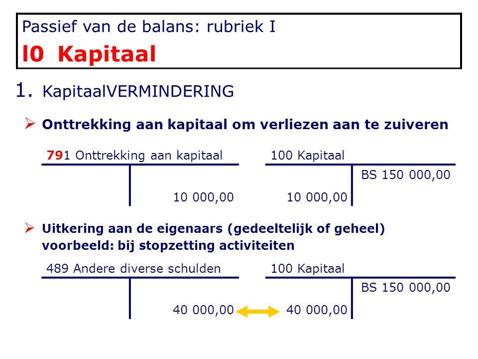 l0 Kapitaal Passief van de balans: rubriek I KapitaalVERMINDERING