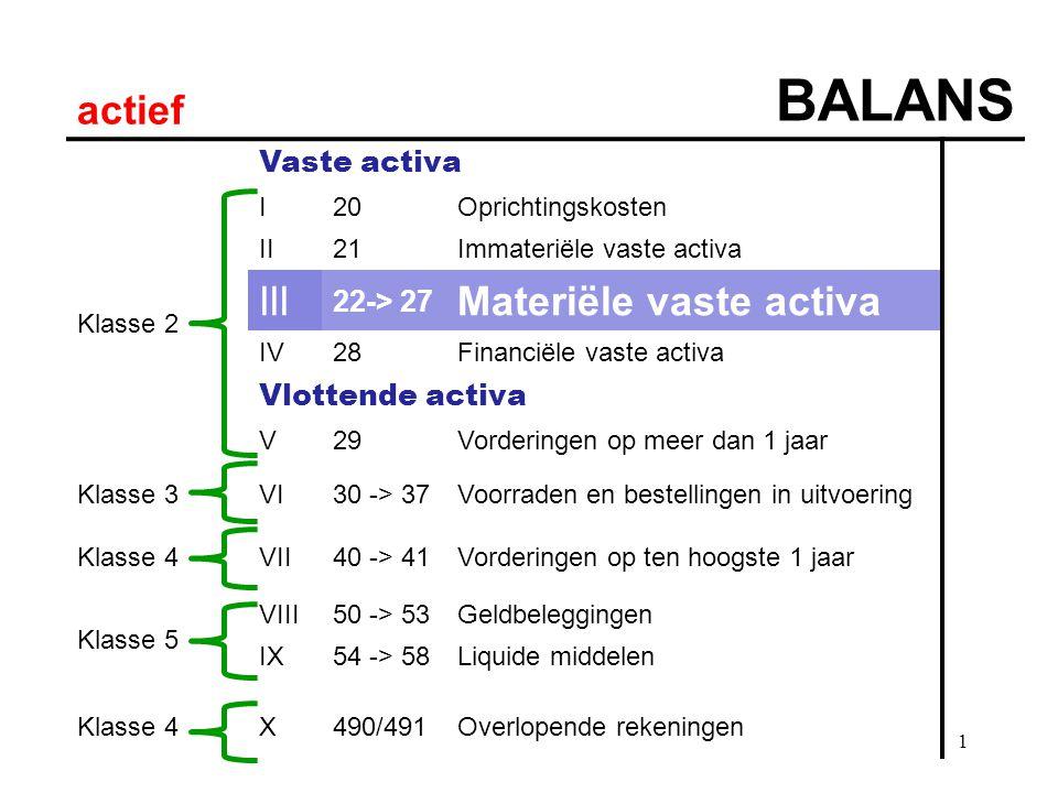 BALANS actief III Materiële vaste activa Vaste activa 22-> 27