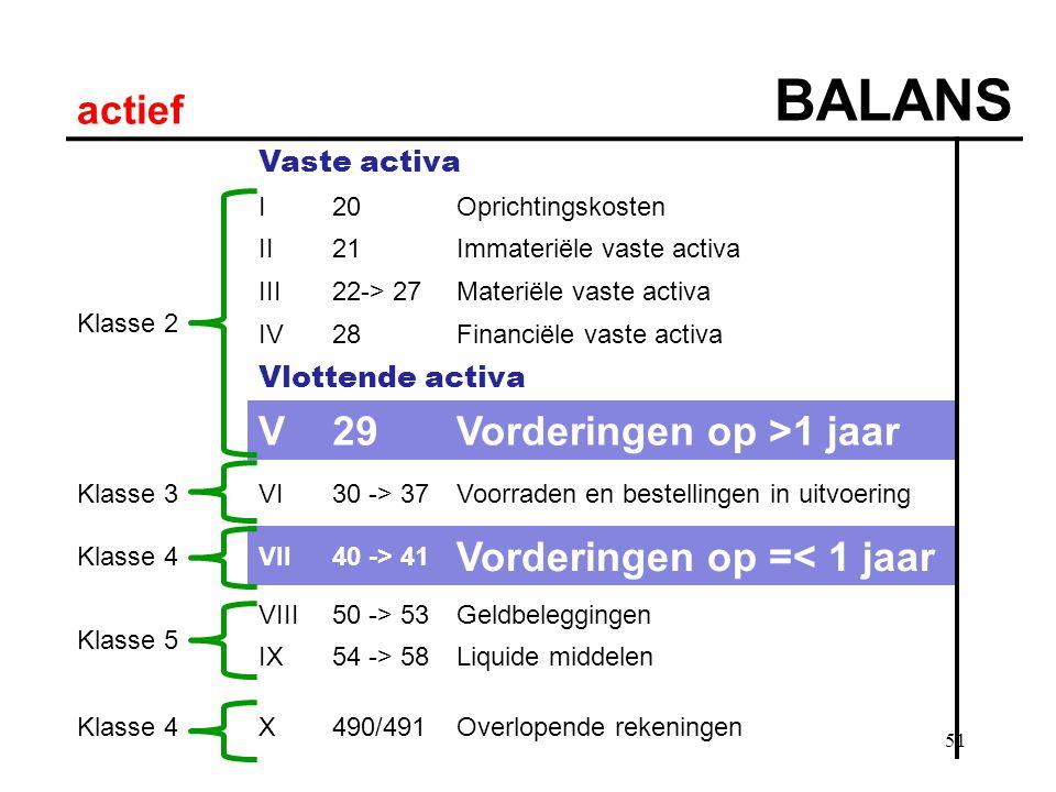 BALANS actief V 29 Vorderingen op >1 jaar